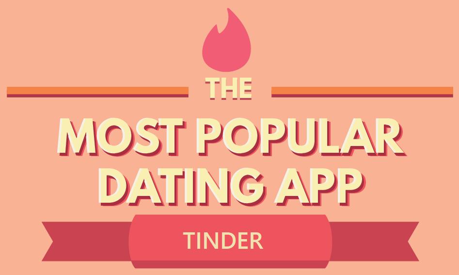 Tinder for Kindle Fire